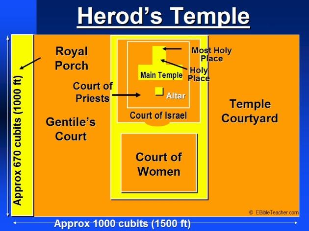Herods Temple 1024